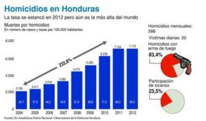 honduras22042014-1